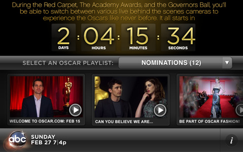 Oscar's Backstage Pass ipad app